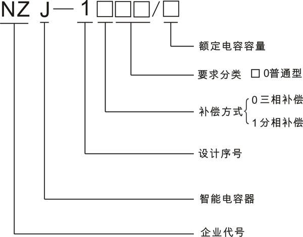86型网络模块如何接线图
